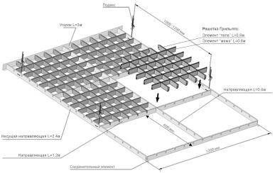 потолок Грильято - схема