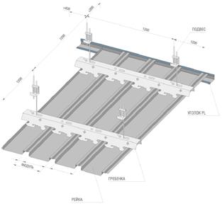 потолок Реечный - схема