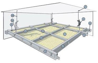 схема установки потолка армстронг