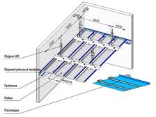 Реечные потолки открытого типа (со вставками)