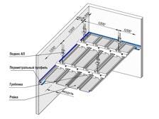 Реечные потолки закрытого типа (без вставок)