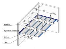 Реечные безщелевые потолки (скрытый стык)